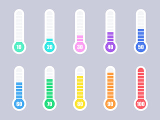 Goal thermometers at different levels. Vector illustration