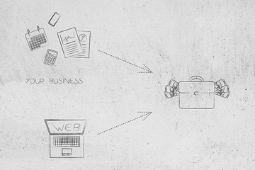 your business and exposure on the web leading to profits