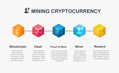 Cryptocurrency mining is all verification