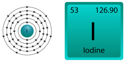 Iodine Atom Shell