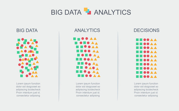 BIG DATA transformed through Analytics into informed Decisions for smart business planning. Information companies have about their clients analyzed to understand future trends and make sense