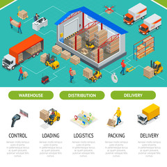 Isometric Warehousing and Distribution Services Concept. Warehouse Storage and Distribution. Ready template for web site or landing page of your company