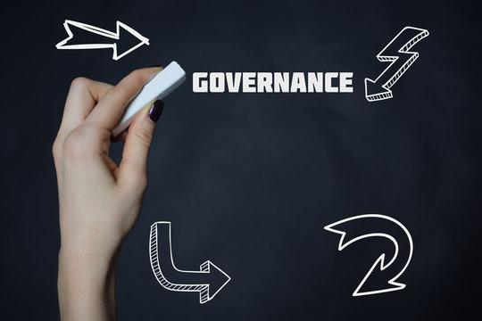 Businessman writes with chalk:GOVERNANCE