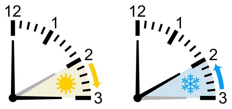 Zeitumstellung von Sommerzeit auf Normalzeit und umgekehrt in Europa im Monat März auf einem isolierten weißen hintergrund als Vektor
