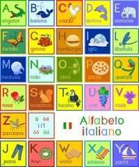 Colorful Italian alphabet with pictures and titles for children education