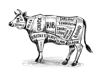 Ink black and white cow butcher's chart
