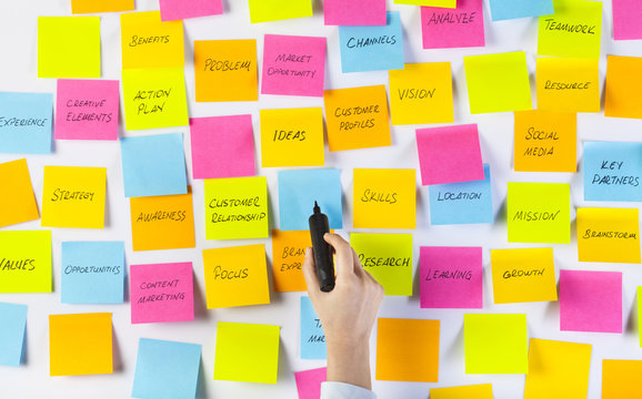 Brainstorm strategy workshop