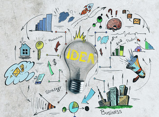Idea and management concept