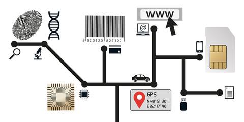 enquête - identité - empreinte - ADN - web - puce électronique - identification - internet - GPS