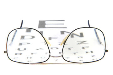 glasses and optic test