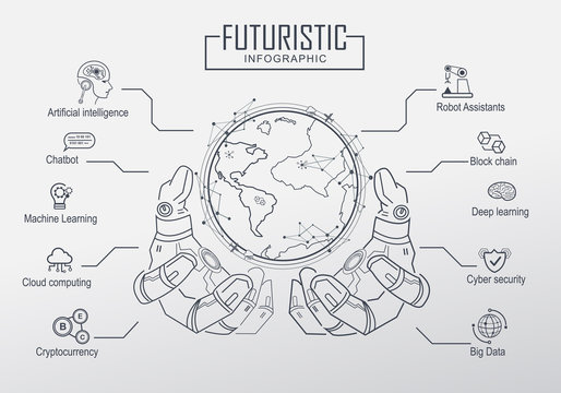 Futuristic in Industry 4.0 and business. with keyword icon. Ai, robot assistant, Cloud, big data and automation. Concept robot hand holding the world.