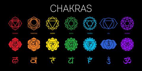 Chakras set: muladhara, swadhisthana, manipura, anahata, vishuddha, ajna, sahasrara. Vector line symbol. Om sign