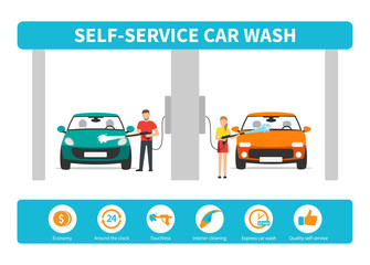 Innovative self-service car wash infographics.