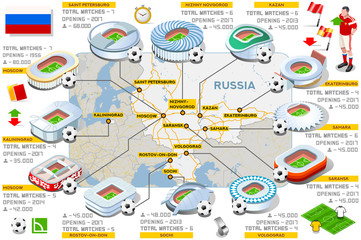 Russia World Cup 2018 stadiums map arena