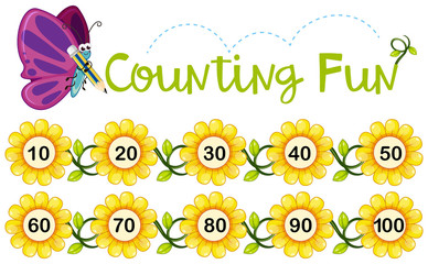 Butterfly counting number on flowers
