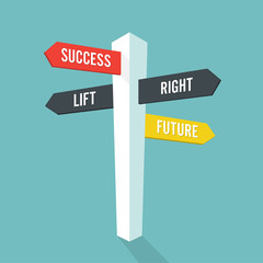 Direction sign with text  future success left and right. Vector illustration