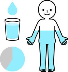 人体の水分量のイメージイラスト