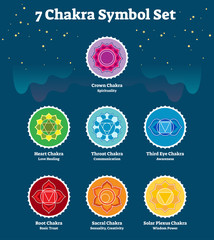 7 Chakras Symbol Collection Poster, Vector Illustration.