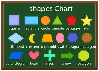 Math poster for different shapes