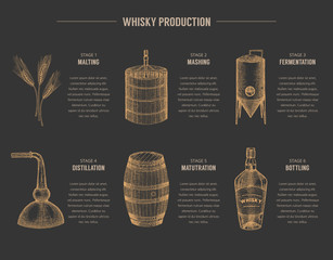 Whisky illustration.