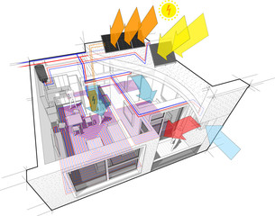 apartment with floor heating and central heating pipes as source of heating energy energy with additional solar water heating panels and photovoltaic panels and with with indoor wall air conditioning