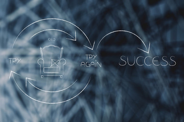 Ceo throne icon into Try and Try Again until Success graph with repetitive cycle