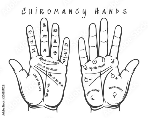 Chiromancy Hands Palmistry Astrology Mystic Psychic Hands For Tarot