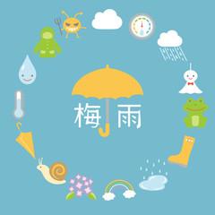 梅雨 アイコンのフレーム素材