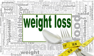 Weight loss word cloud