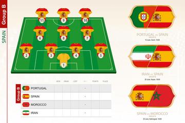 Spain football team infographic for football tournament.
