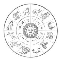 Astrology chart vintage style illustration