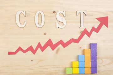 拡大するコスト
