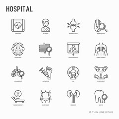 Hospital thin line icons set for doctor's notation: neurologist, gastroenterologist, manual therapy, ophtalmologist, cardiology, allergist, dermatologist. Vector illustration.
