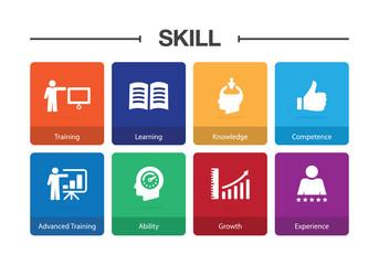 Skill Infographic Icon Set
