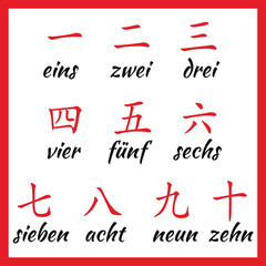 Chinese hieroglyphs numbers from one to ten with translation on german language.