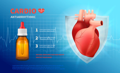 Cardio Anti Arrhythmic Poster