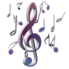 Violinschlüssel, Musiknoten, Notenschrift