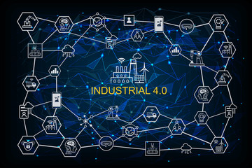 Industry 4.0 diagram and Smart manufacturing concept. Industrial 4.0 process system on industrial factory and connection with automation, robot, data management.