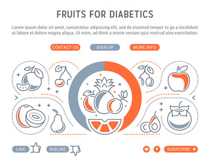 Website Banner and Landing Page of Fruits for Diabetics.