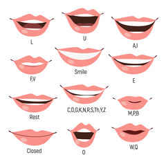 Female mouth animation. Phoneme mouth chart. Alphabet prononciation