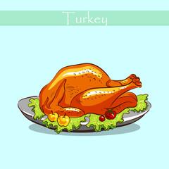 Turkey On A Plate Vector