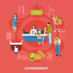 Supermarket Cash Desk Composition