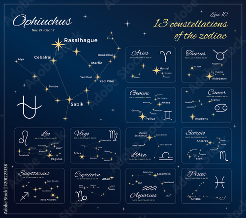 Zodiac Constellations Set  13 Constellations with titles, dates and