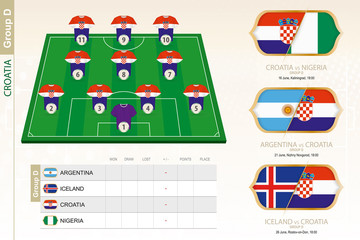 Croatia football team infographic for football tournament.