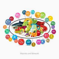 Vitamins and minerals.