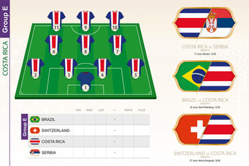 Costa Rica football team infographic for football tournament.