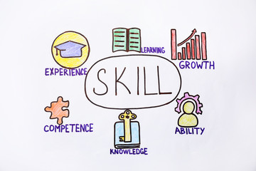 Depicted business trainer infographic on white background. Skill elements concept