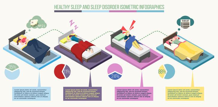 Sleep Disorder Isometric Infographics