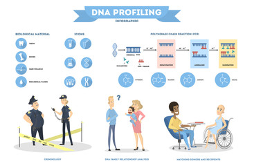 DNA infographic illustration.