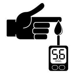 Measurement of glucose in the blood